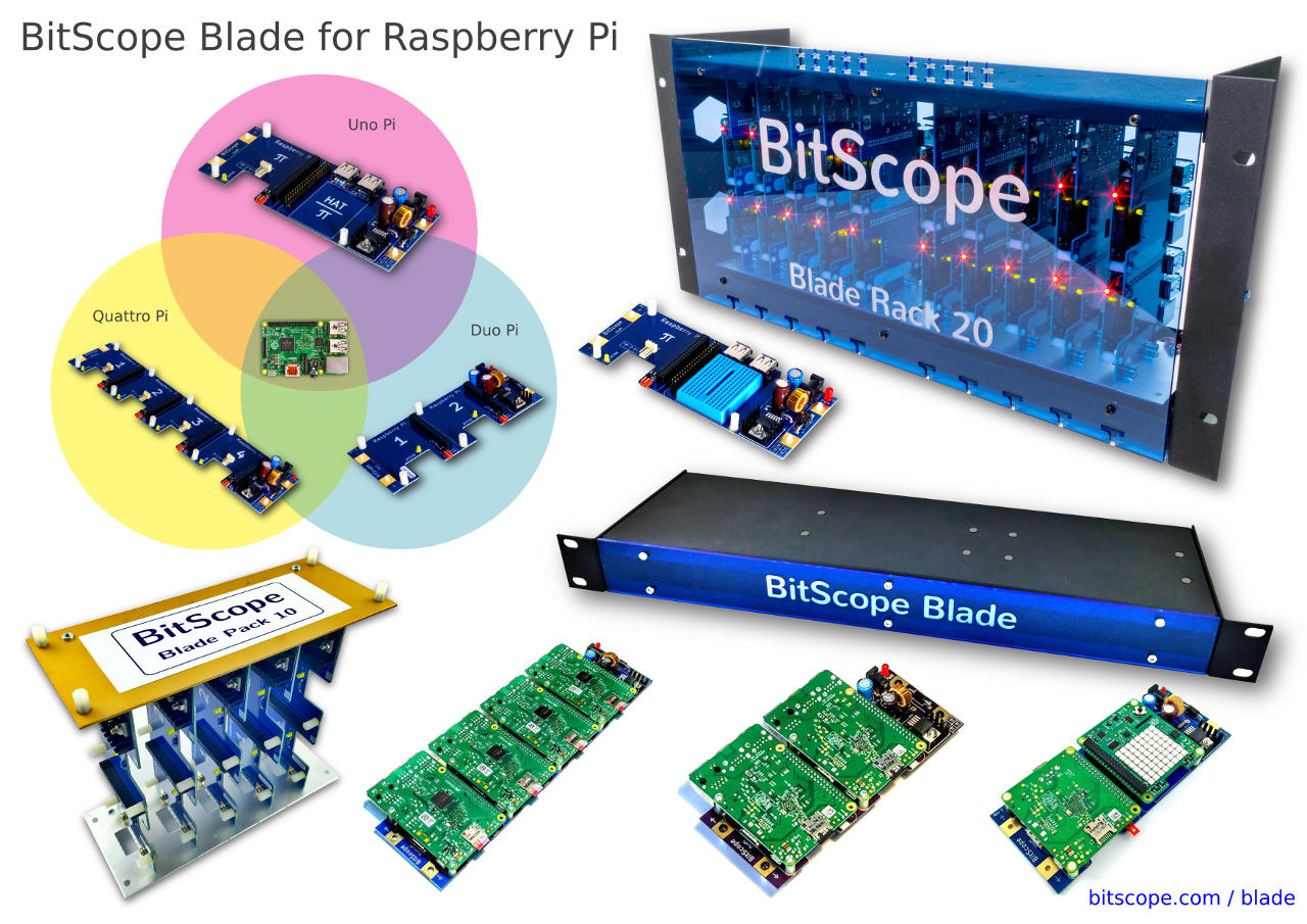 BitScope Blade for Raspberry Pi