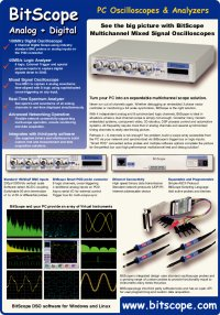 BitScope Model 310 Advertizement