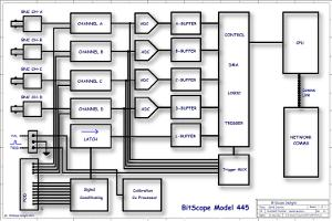 BS445 Block Diagram
