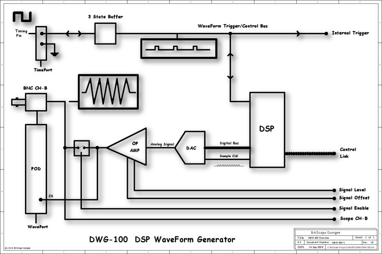 Dsp waveform generator bitgen block diagram asfbconference2016 Images