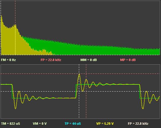 oszilloskop simulation freeware