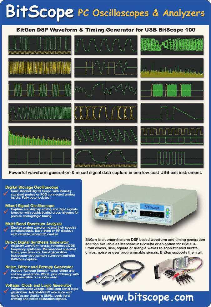 DSP Waveform Generator